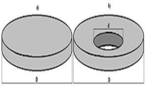 Kręgi żelbetowe
